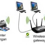 jaringan wireless tanpa kabel